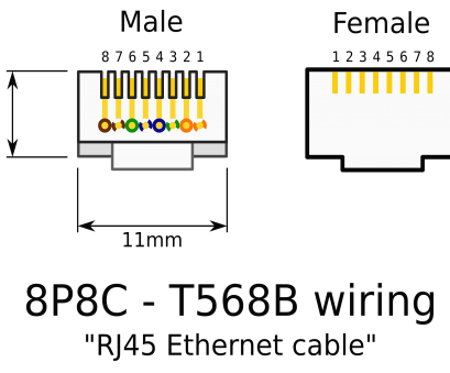 ethernet socket wiring diagram uk zc 6744  le grand cat5 network wiring diagrams download diagram  le grand cat5 network wiring diagrams
