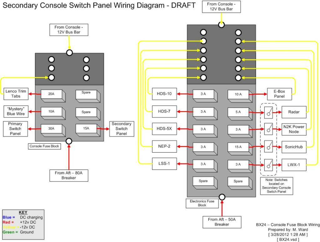 Bass Tracker Fuse Block Diagram - Wiring Diagram And preference-deck -  preference-deck.worldwideitaly.it | Bass Tracker Boat Wiring Diagram Fuses |  | preference-deck.worldwideitaly.it