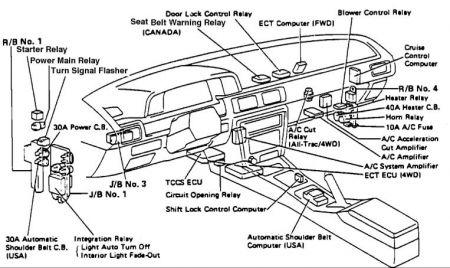 Fantastic 1993 Honda Accord Fuse Box Wiring Diagram Wiring Cloud Orsalboapumohammedshrineorg
