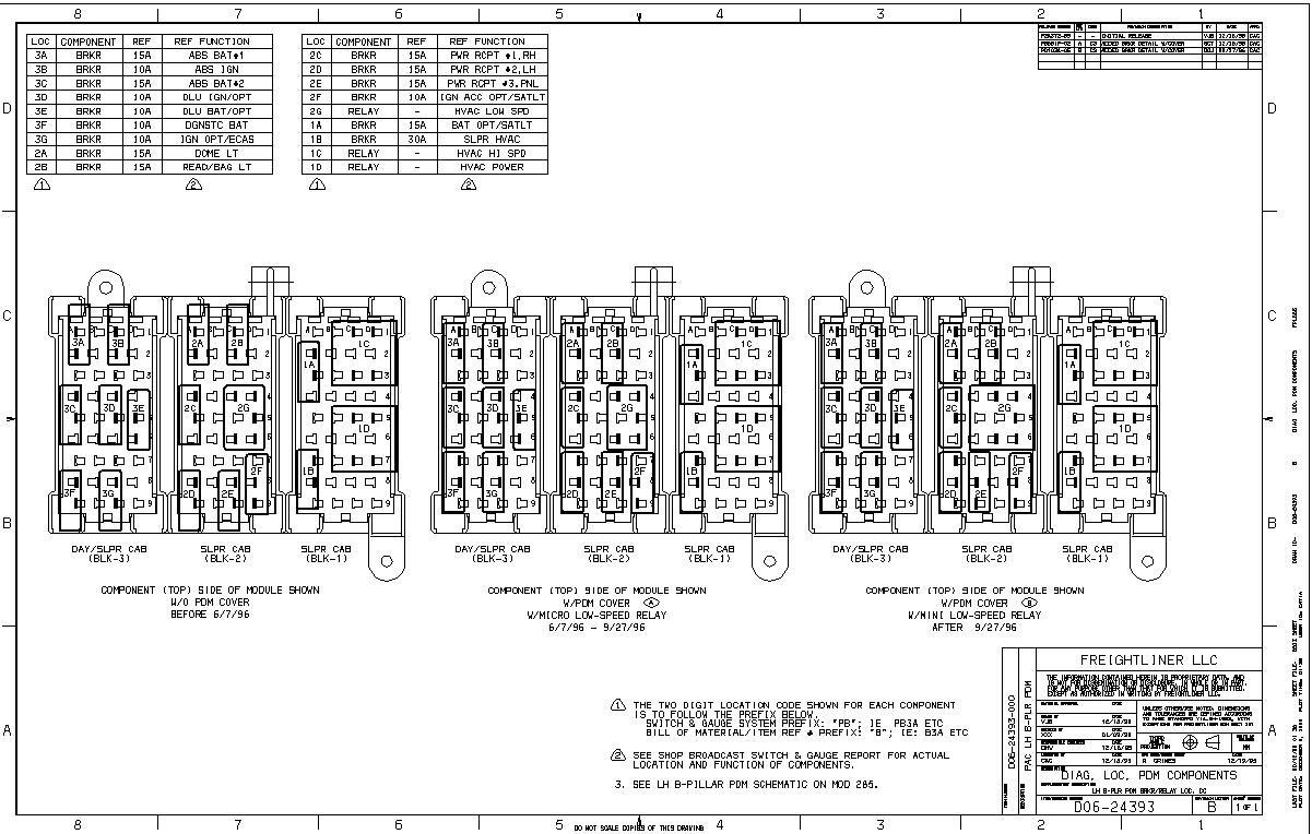 [SCHEMATICS_48DE]  SV_5568] Freightliner Fl80 Fuse Box Layout For 99 Download Diagram | 1996 Fl80 Freightliner Fuse Box Diagram |  | Hendil Ponge Skat Peted Phae Mohammedshrine Librar Wiring 101