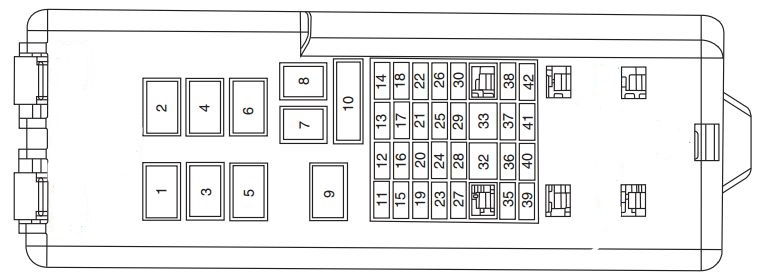 Miraculous 2003 Ford Sterling Fuse Box Wiring Diagram Library Wiring Cloud Xempagosophoxytasticioscodnessplanboapumohammedshrineorg