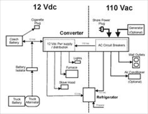 camper wiring diagram 1976 xf 3439  for coachman motorhomes wiring diagrams download diagram  for coachman motorhomes wiring diagrams