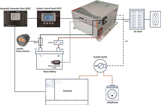 House Inverter Wiring - Wiring Diagram