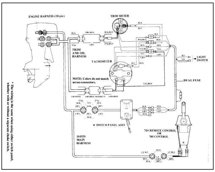 yamaha 200 outboard wiring diagram 2007   save wiring diagrams partner  wiring diagram library