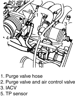 1998 land rover discovery engine diagram land rover engine diagram wiring diagram data  land rover engine diagram wiring
