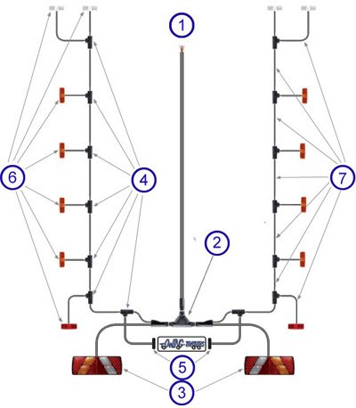 ah0839 wiring led trailer lights wiring diagram