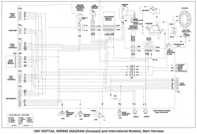 Springer Softail Wiring Diagram