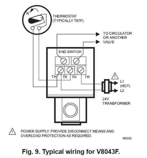 A Zone Valve V8043e1012 Wiring Diagram Hampton Bay Ceiling Fan Remote Wiring Diagram Begeboy Wiring Diagram Source