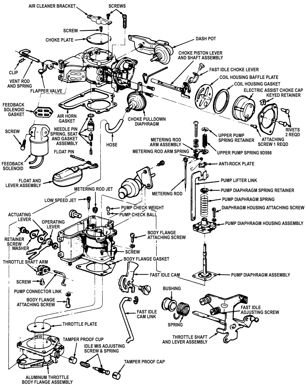 [SCHEMATICS_4CA]  1986 Ford Truck Wiring Diagram - E5 wiring diagram | 1986 F150 4 9l Engine Diagram |  | KUBB-AUF.DE
