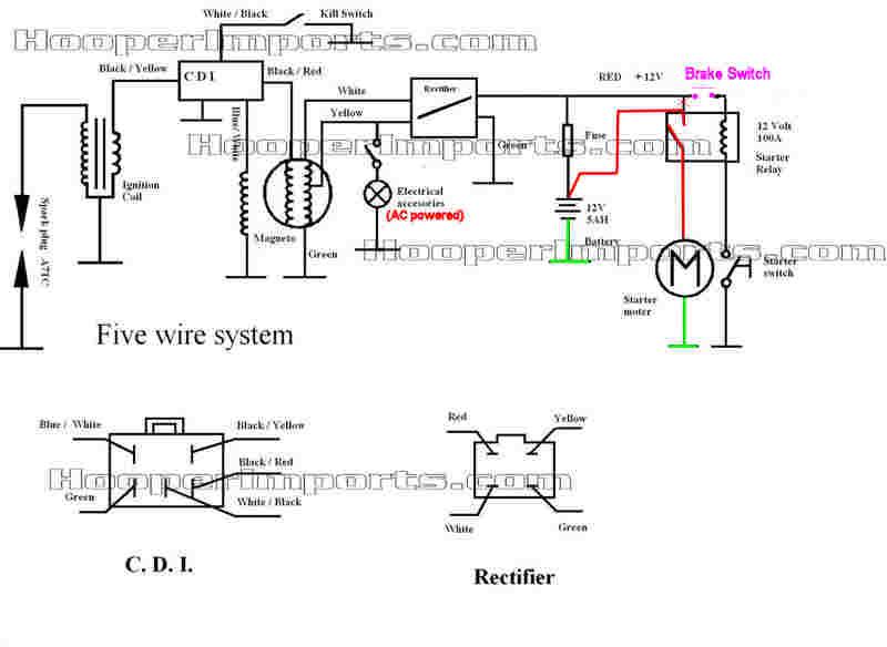 Amazing Chinese Quad Bike Wiring Diagram Basic Electronics Wiring Diagram Wiring Cloud Licukosporaidewilluminateatxorg
