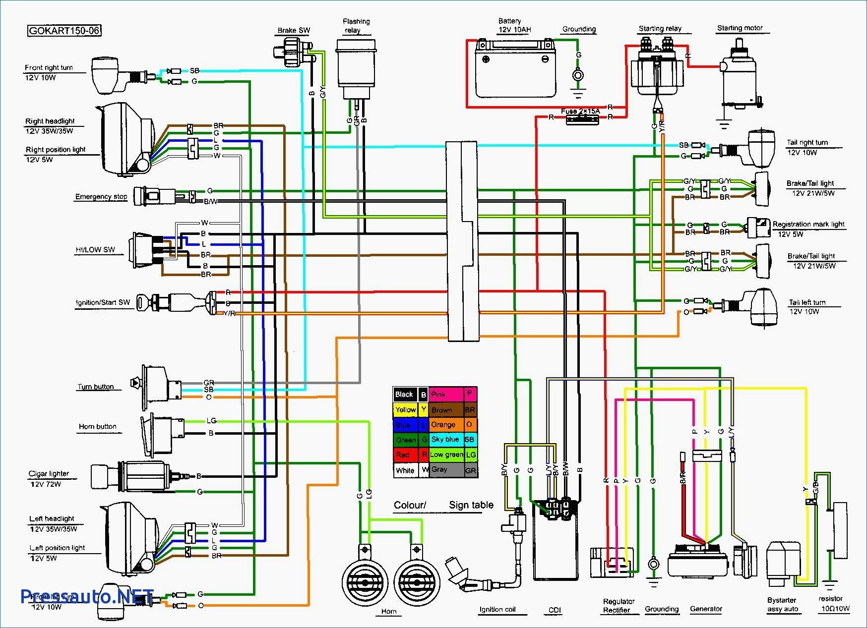 Enjoyable Atv Wiring Diagram As Well Atv Wiring Harness Diagram On 125Cc Atv Wiring Cloud Monangrecoveryedborg