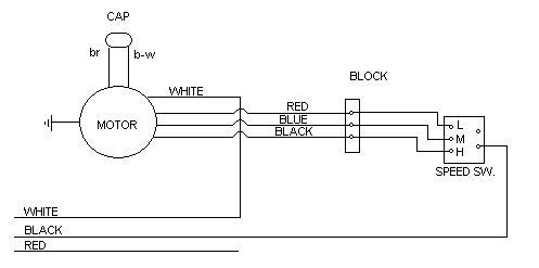 [TVPR_3874]  ZK_6828] Motor Wiring Diagram On Electric Fan Motors Motor Wiring Diagram  Wiring Diagram | Furnace Motor Wiring Diagram |  | Cajos Groa Mohammedshrine Librar Wiring 101