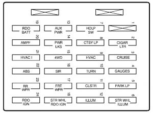 Gmc Jimmy Fuse Box Diagram Wiring Diagram Stare Dealer Stare Dealer Saleebalocchi It