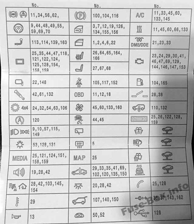 [SCHEMATICS_4LK]  TW_0390] Bmw X5 Fuse Boxes Wiring Diagram | 2000 Bmw X5 Fuse Diagram |  | Dylit Eatte Mohammedshrine Librar Wiring 101