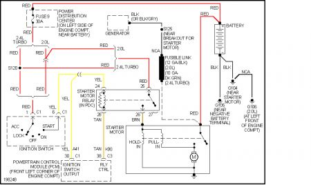 2004 Dodge Neon Wiring Diagrams - Volvo Alternator Wiring Diagram Free  Download - contuor.ikikik.jeanjaures37.frWiring Diagram