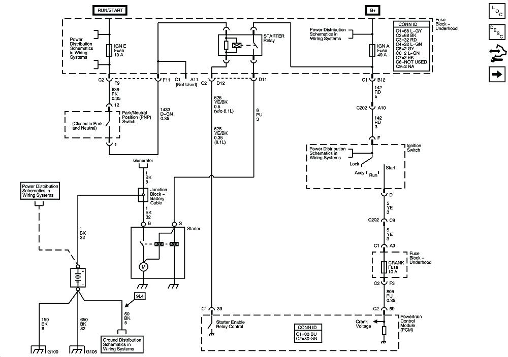 Diagram 1967 Gto Wiring Harness Diagram Full Version Hd Quality Harness Diagram Prohomewiring Media90 It