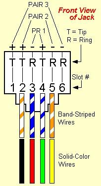 xe_7376] wiring diagram likewise rj11 to rj45 wiring diagram on rj12  telephone wiring diagram  abole xeira mohammedshrine librar wiring 101