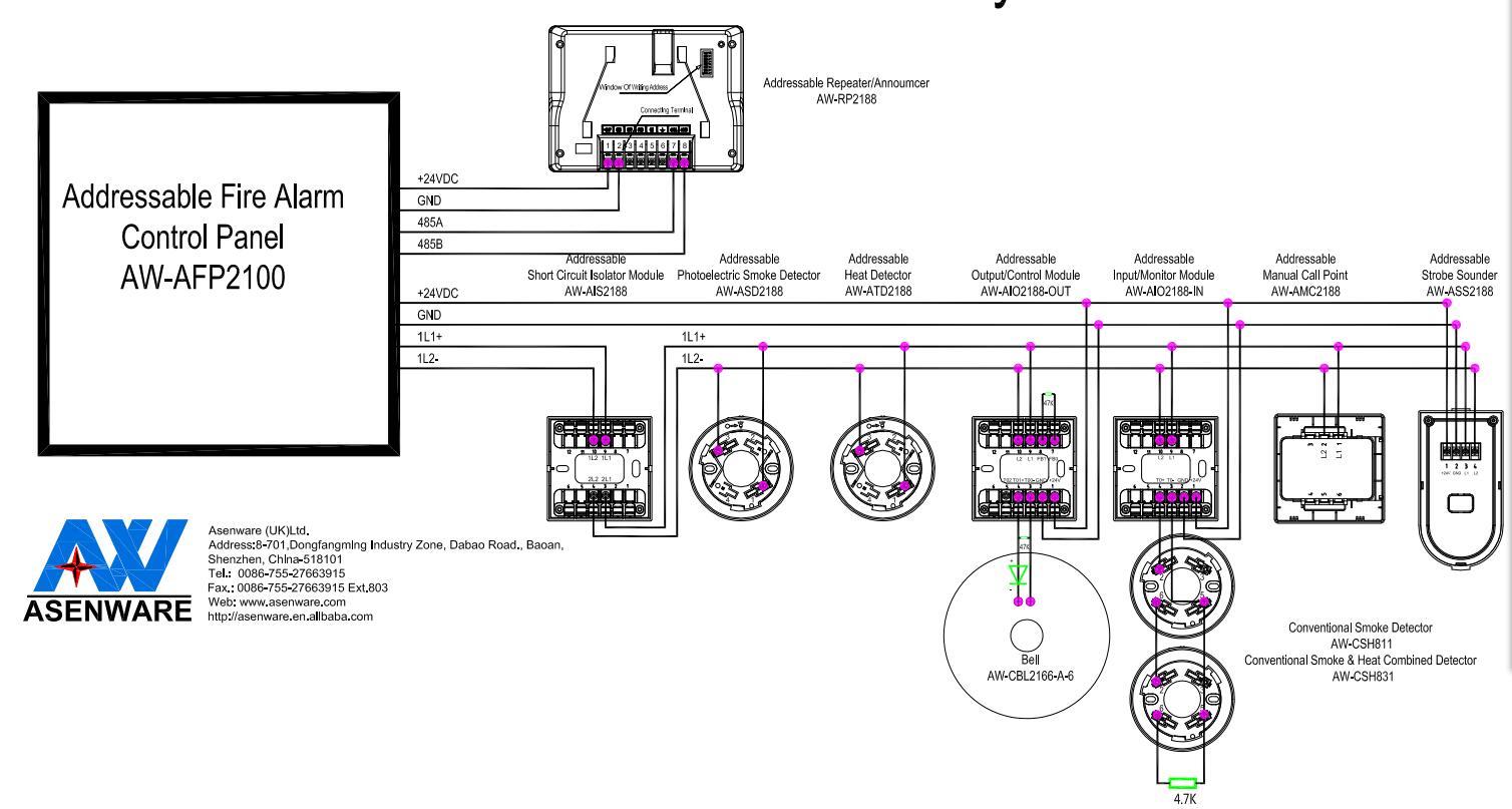 Tz 3446 Heat Detector Addressable Wiring Diagram Download Diagram