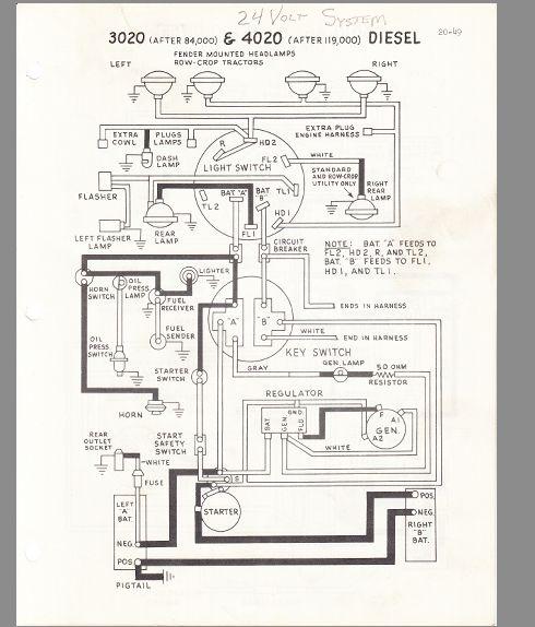 John Deere 4020 Electrical Diagram - New Home Ethernet Wiring Diagram for Wiring  Diagram Schematics | John Deere 4020 Diesel Wiring Diagram |  | Wiring Diagram Schematics