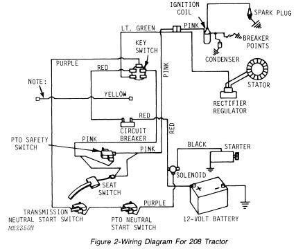 hk_5067] john deere x530 wiring diagram download diagram  xempag oupli proe mohammedshrine librar wiring 101