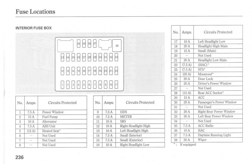 [ANLQ_8698]  NO_9217] 2008 Honda Civic Si Fuse Box Diagram | 2006 Honda Civic Fuse Box Diagram |  | Papxe Xero Mohammedshrine Librar Wiring 101