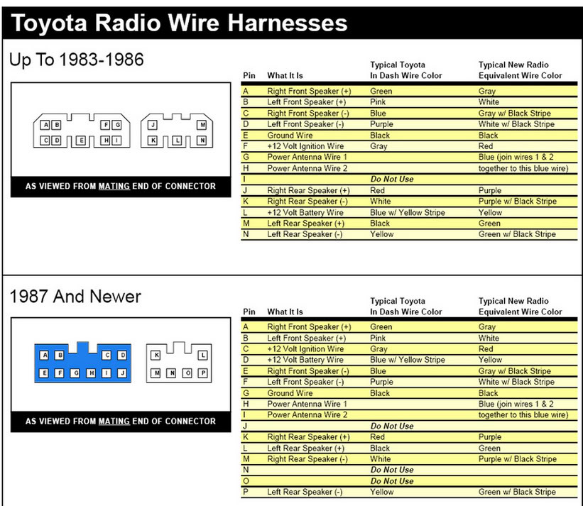 WG_1349] Toyota Tacoma Wiring Harness Diagram Download DiagramIosto Phon Emba Mohammedshrine Librar Wiring 101