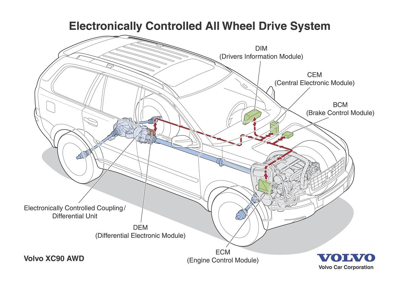 WX_3014] Volvo Xc90 Engine Diagram 2004 Volvo Xc90 Engine Diagram ... 2004 Volvo Xc90 Engine Diagram Greas Flui Itis Wida Scoba Bocep Mohammedshrine Librar Wiring 101