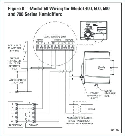 aprilaire 500 60 wiring diagram  astec wiring diagram