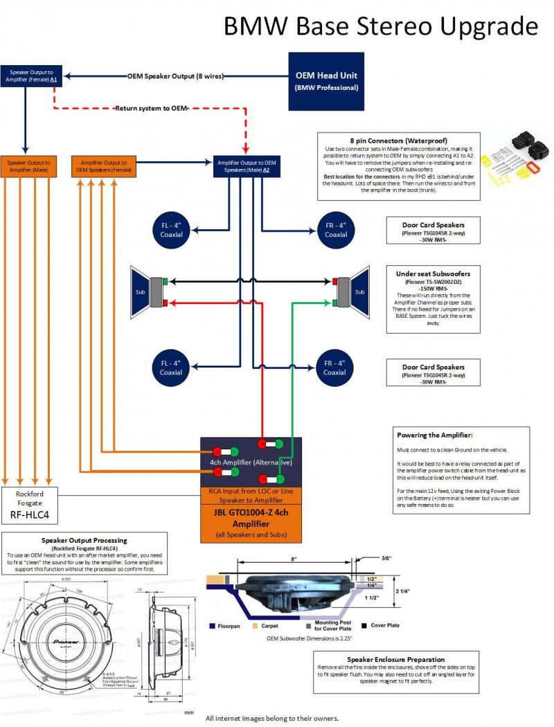 Bmw Speakers Wiring Diagram - Gy6 150 Wiring Harness for Wiring Diagram  SchematicsWiring Diagram Schematics