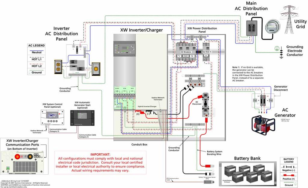 Xantrex Ac Wiring Diagram - Wiring Diagram For Bathroom Heater Fan Light -  cummis.tukune.jeanjaures37.fr | Xantrex Inverter Wiring Diagram |  | Wiring Diagram Resource