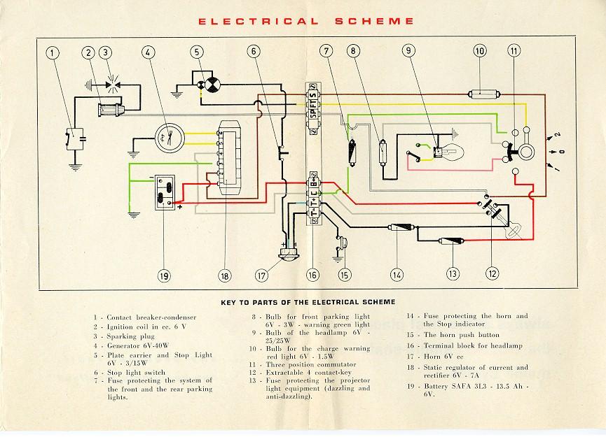 moto 4 wiring diagram pdf ducati 250 wiring diagram wiring diagram e11  ducati 250 wiring diagram wiring