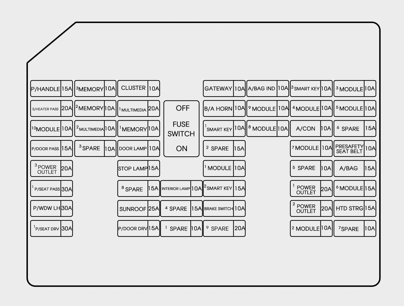hyundai atos fuse box diagram kw 1993  drivers side fuse box diagram of hyundai santa fe 2010  fuse box diagram of hyundai santa fe