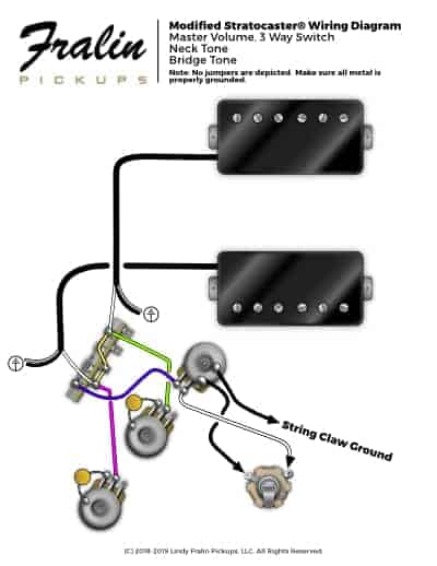 Peachy Hh Stratocaster Wiring Diagram Basic Electronics Wiring Diagram Wiring Cloud Filiciilluminateatxorg