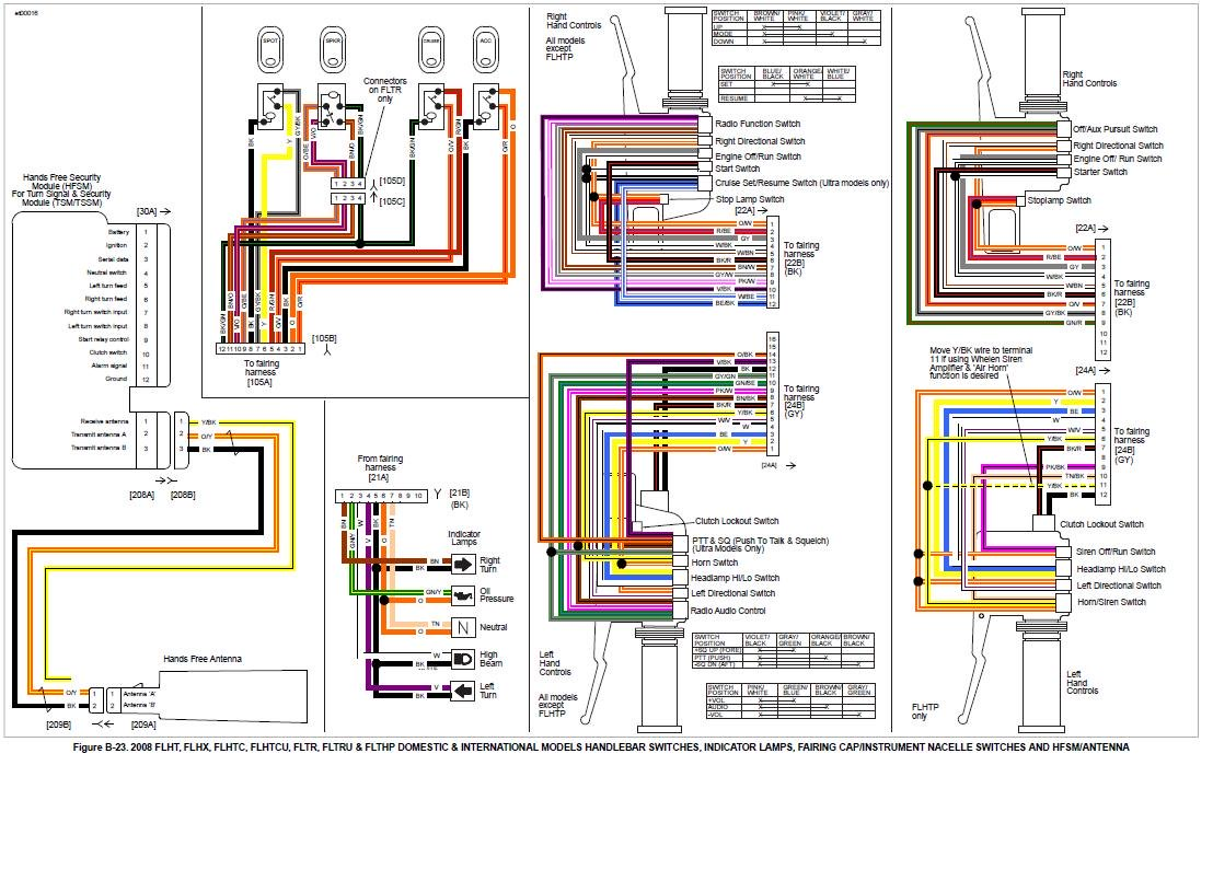 Harley Road King Wiring Diagram 2001 Honda Civic Stereo Wiring Diagram Begeboy Wiring Diagram Source