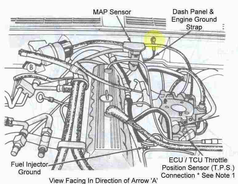 HL_0521] 1990 Jeep Wrangler Wiring Harness Diagram Also 2000 Jeep WranglerInki Gue45 Mohammedshrine Librar Wiring 101