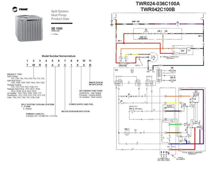 Magnificent Trane Capacitor Wiring Diagram Trane Wiring Diagram American Wiring Cloud Domeilariaidewilluminateatxorg