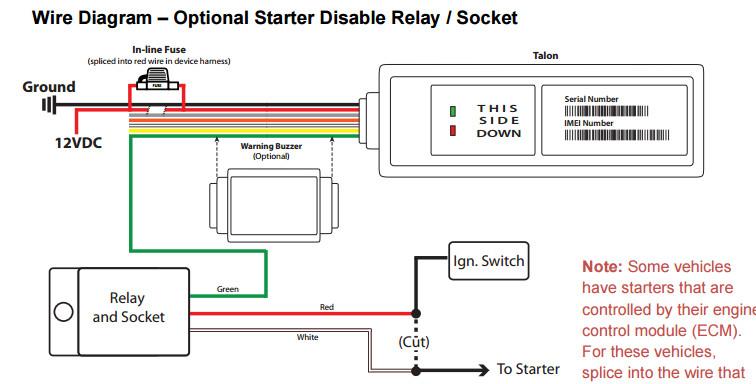 Spireon Gps Wiring Diagram - Directv Genie Mini Wireless Wiring Diagram -  contuor.yenpancane.jeanjaures37.fr | Spireon Gps Wiring Diagram |  | Wiring Diagram Resource