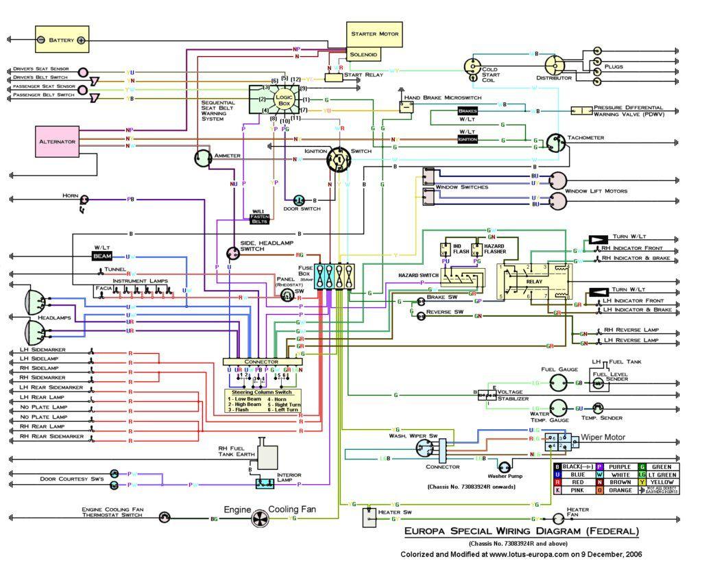 Amazing Renault Trafic Radio Wiring Diagram And Clio Free Download For Pdf Wiring Cloud Animomajobocepmohammedshrineorg