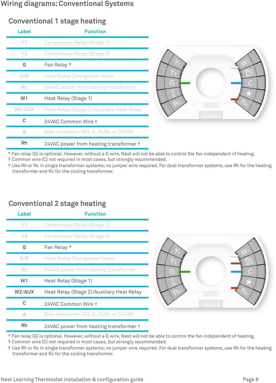MK 40] Nest Rc Or Rh Wiring Diagram Wiring Diagram