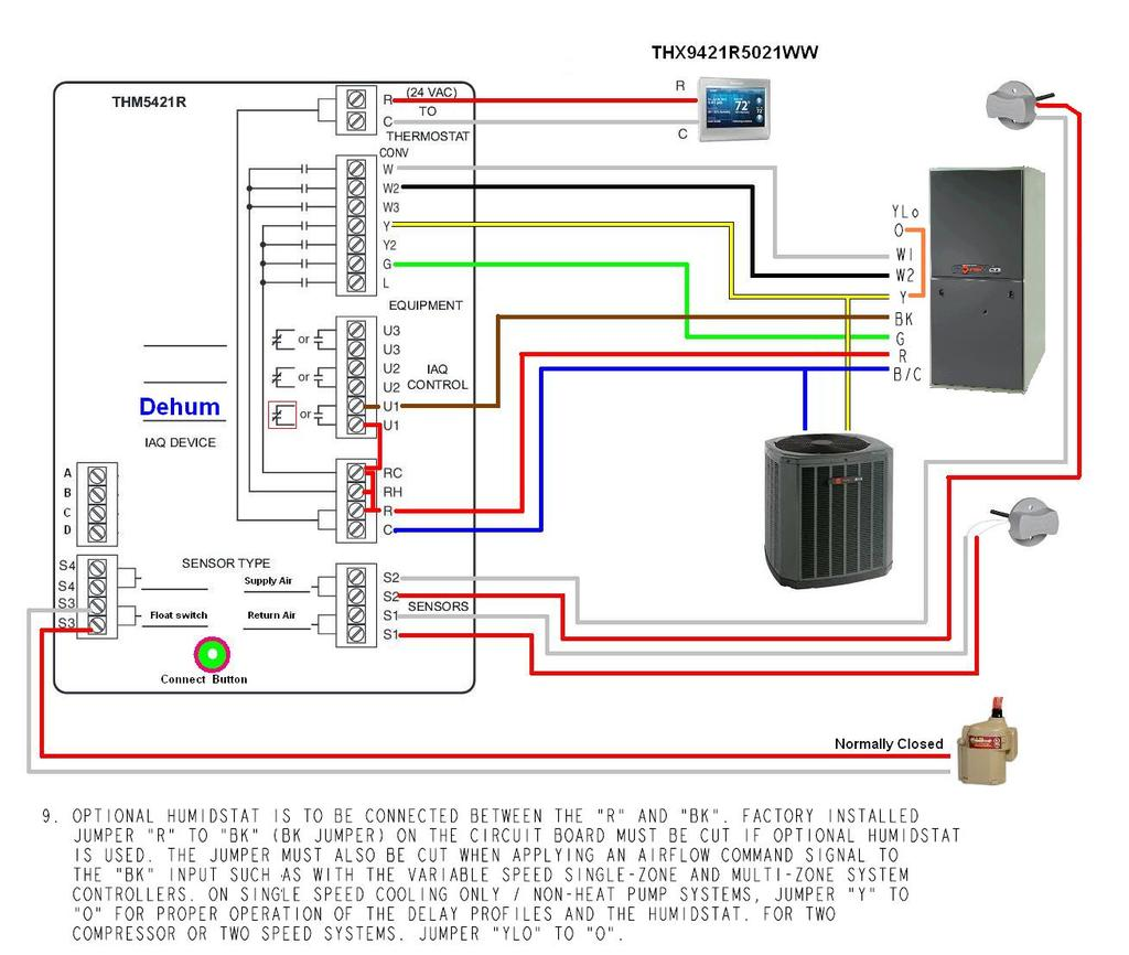 DIAGRAM] Trane Xe80 Wiring Diagram FULL Version HD Quality Wiring Diagram -  FORDDIAGRAM.VIAFRANKCESENA.IT | Two Stage Furnace Wiring |  | Viafrankcesena.it