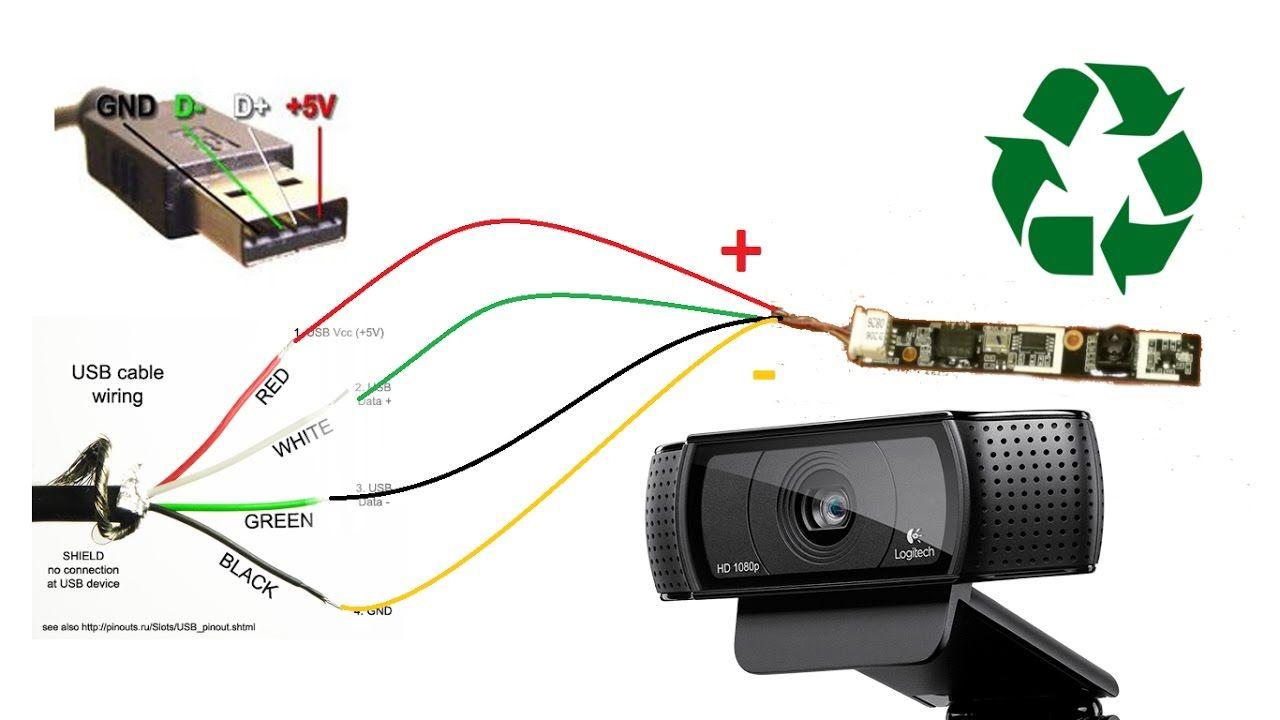 CM_6663] Usb To Camera Wiring Diagram Free DiagramDrosi Dimet Lukep Mecad Cran Benkeme Mohammedshrine Librar Wiring 101