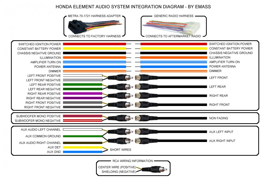 Ff 9628  Pioneer Car Stereo Wiring Diagram For Chevy Free
