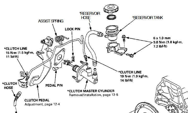 Magnificent 07 Civic Clutch Diagram Wiring Diagram Database Wiring Cloud Onicaxeromohammedshrineorg