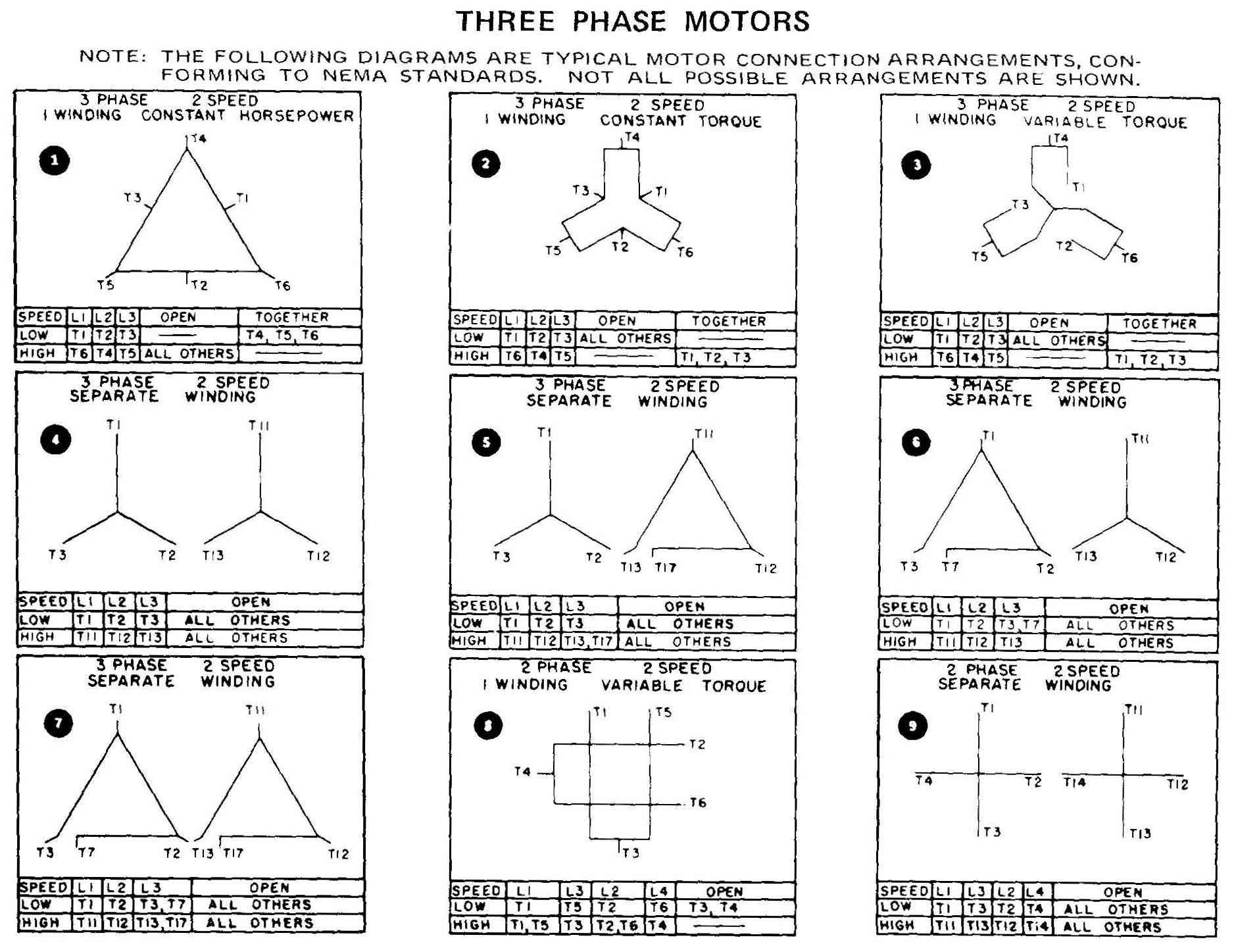 Pleasant Interpreting The Wiring Diagrams Tables Wiring Cloud Ittabisraaidewilluminateatxorg
