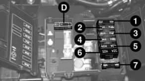 Tremendous Fiat Barchetta Fuse Box Location Online Wiring Diagram Wiring Cloud Onicaxeromohammedshrineorg