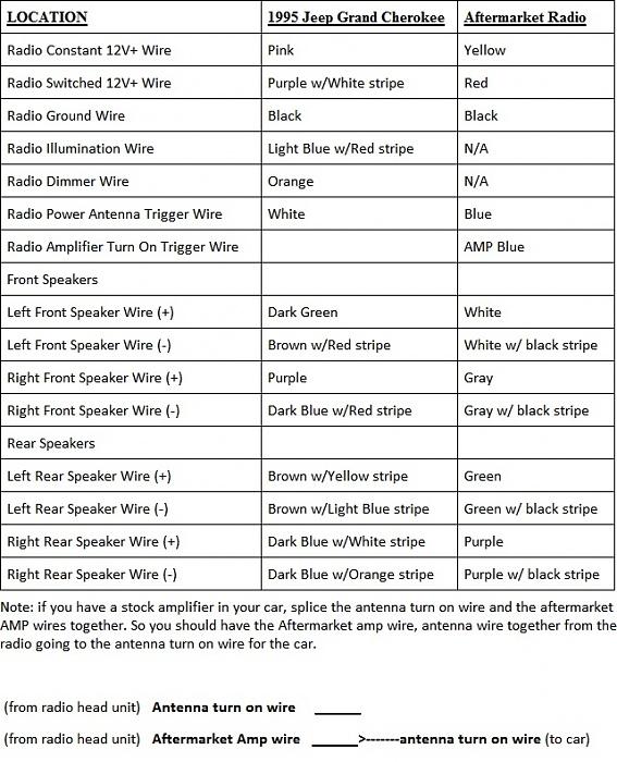 [DIAGRAM_38DE]  YW_1111] 92 Jeep Wrangler Wiring Diagram Download Diagram | 1992 Jeep Cherokee Stereo Wire Diagram |  | Syny Obenz Mentra Alia Momece None Jebrp Mohammedshrine Librar Wiring 101