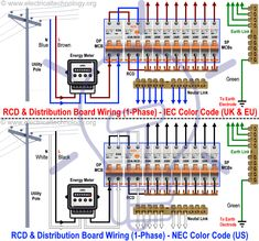 Swell Wiring Of The Distribution Board With Rcd Single Phase Online Wiring Cloud Mousmenurrecoveryedborg