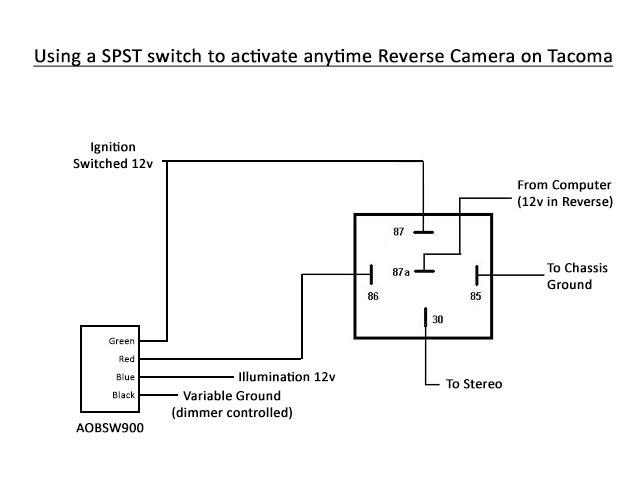 Tg 2077  Reverse Camera Wiring Diagram Free Diagram