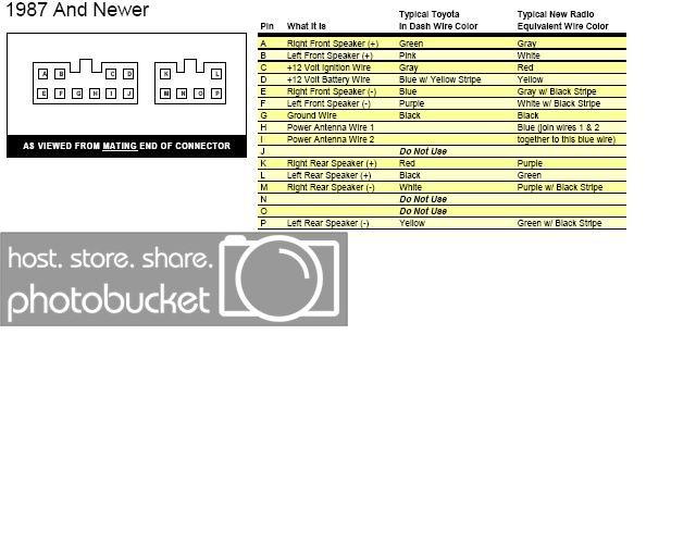 Fantastic Toyota Starlet Wiring Diagram Radio Online Wiring Diagram Wiring Cloud Lukepaidewilluminateatxorg