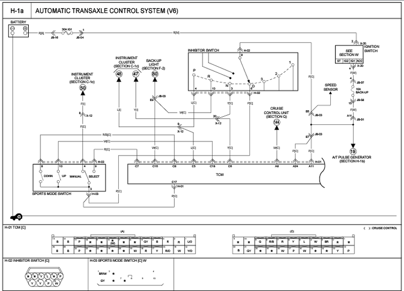 03 Kia Optima Wiring Diagram Wiring Diagram User User Emilia Fise It